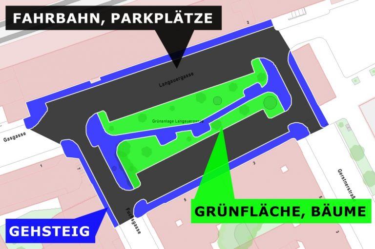 """Karte der Langauergasse, eingezeichnet: """"Fahrbahn, Parkplätze"""", """"Gehsteig"""", """"Grünfläche, Bäume"""""""