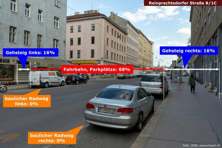 Gehsteige, Fahrbahn und Parkplätze in der Reinprechtsdorfer Straße