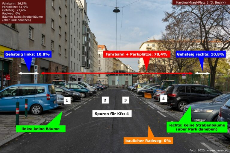parkende Autos am Kardinal-Nagl-Platz