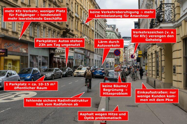 Straße ohne Verkehrsberuhigung, Gumpendorfer Straße, 1060 Wien