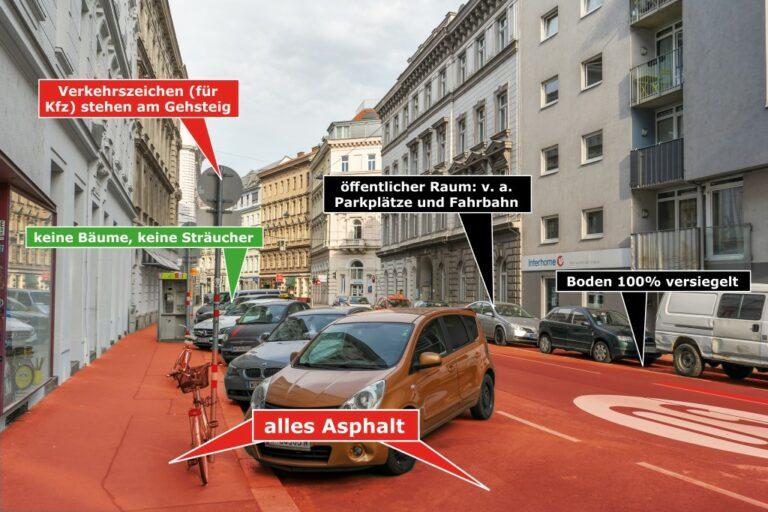 Margaretenstraße im 5. Bezirk, Wien, Autos, Asphalt, Parkplätze, Verkehrszeichen