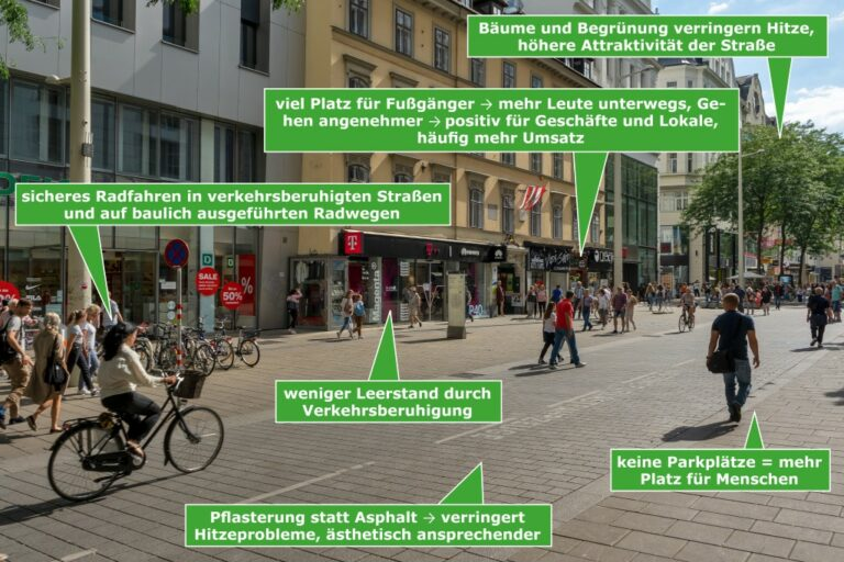 Mariahilfer Straße, Verkehrsberuhigung, Begegnungszone, Wien